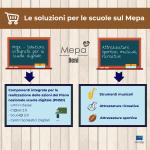 """Le soluzioni per le scuole sul Mepa: il """"MePI"""" e le attrezzature sportive e ricreative"""